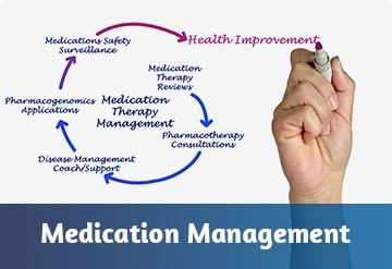 medication management Menlo Park